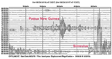 Seismogram of the Simeulue (Indonesia) earthquake as recorded +1000 km further in Chiang Mai Thailand