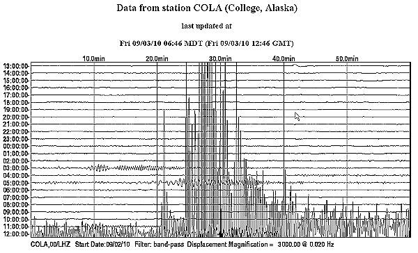 अदक, Andreanof द्वीप सितम्बर 3 2010, भूकंप seismogram