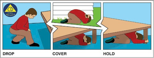 Be earthquake prepared know what to do before during for Where do you go in an earthquake